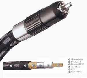 Кабель межблочный Real Cable REFLEX/ 5.0m